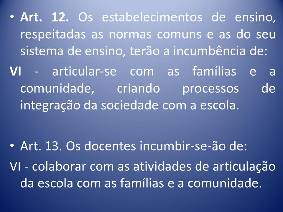 Art. 12. Os estabelecimentos de ensino, respeitadas as normas comuns e as do seu sistema de ensino, terão a incumbência de: