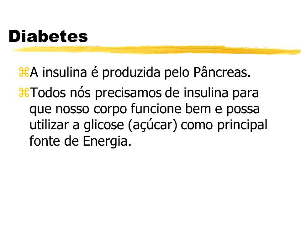 Diabetes A insulina é produzida pelo Pâncreas.