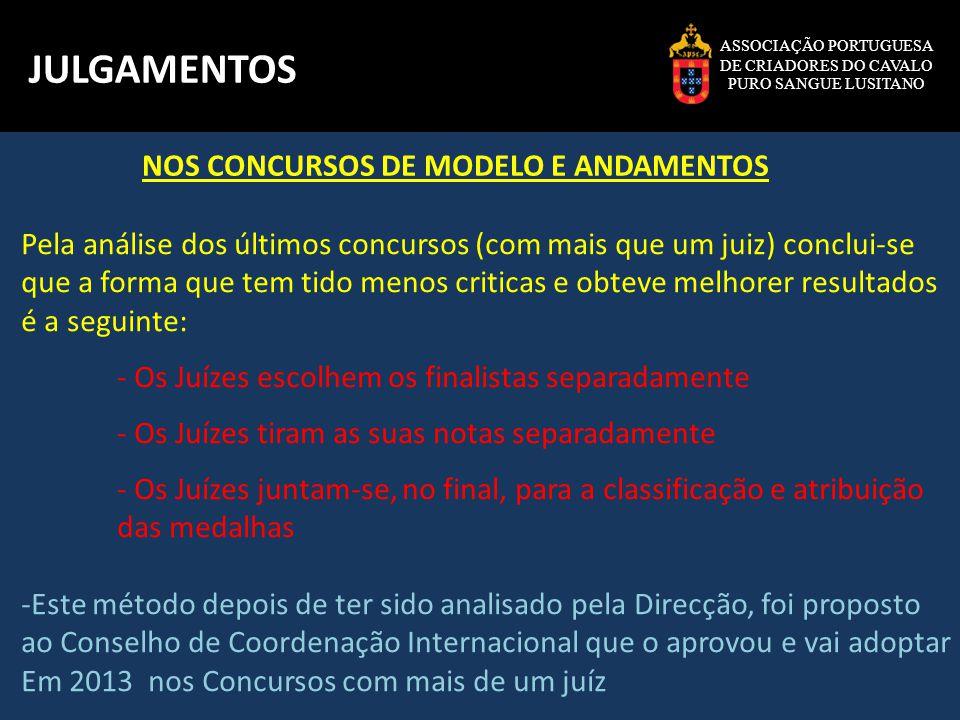 JULGAMENTOS NOS CONCURSOS DE MODELO E ANDAMENTOS
