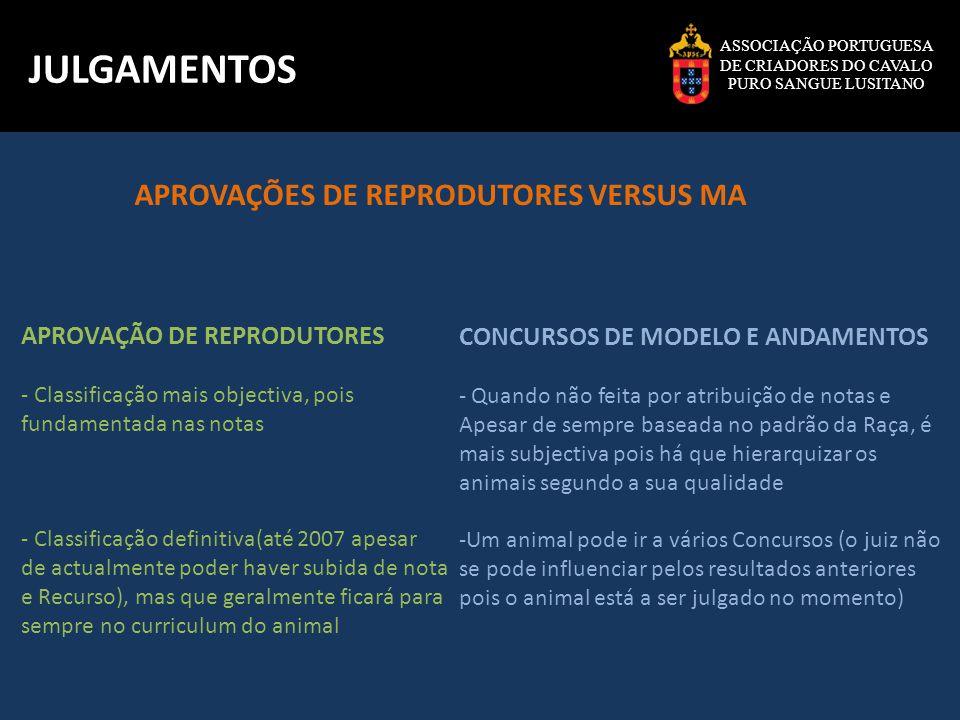 JULGAMENTOS APROVAÇÕES DE REPRODUTORES VERSUS MA