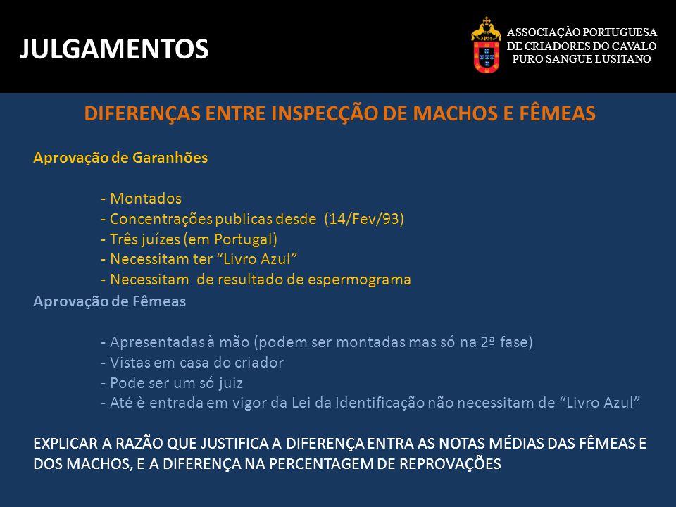 JULGAMENTOS DIFERENÇAS ENTRE INSPECÇÃO DE MACHOS E FÊMEAS