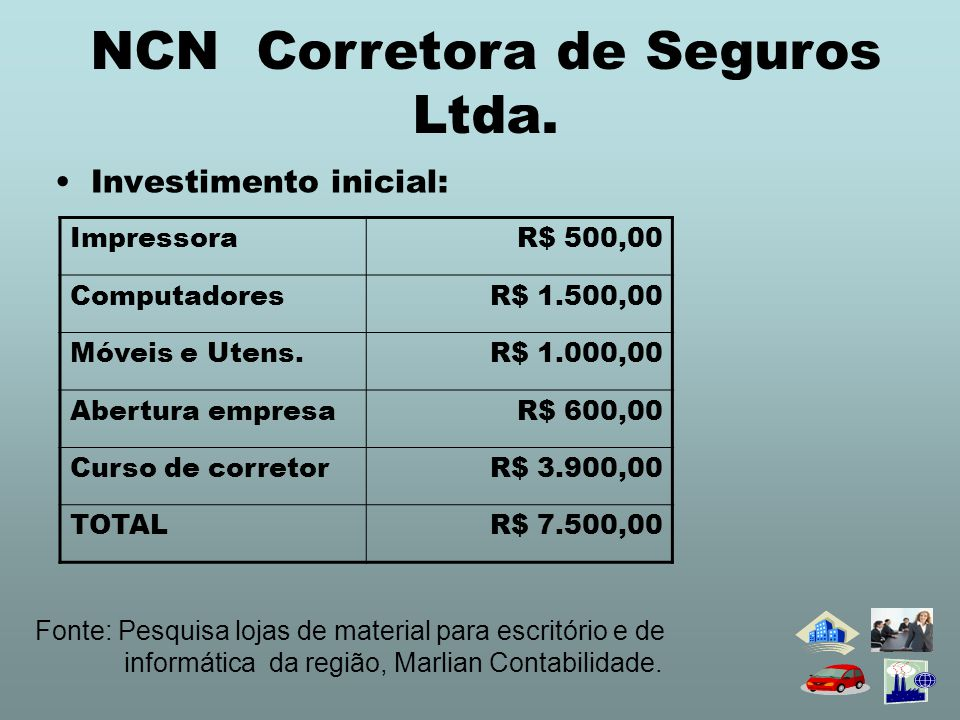NCN Corretora de Seguros Ltda.