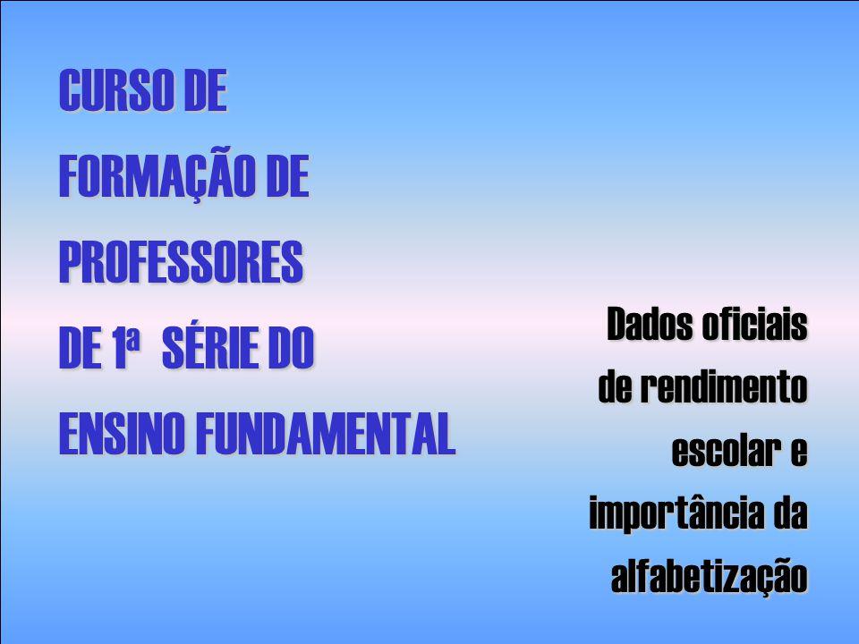 CURSO DE FORMAÇÃO DE PROFESSORES DE 1a SÉRIE DO ENSINO FUNDAMENTAL