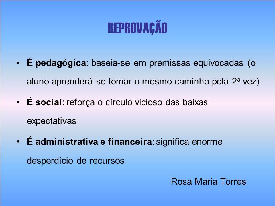 REPROVAÇÃO É pedagógica: baseia-se em premissas equivocadas (o aluno aprenderá se tomar o mesmo caminho pela 2a vez)