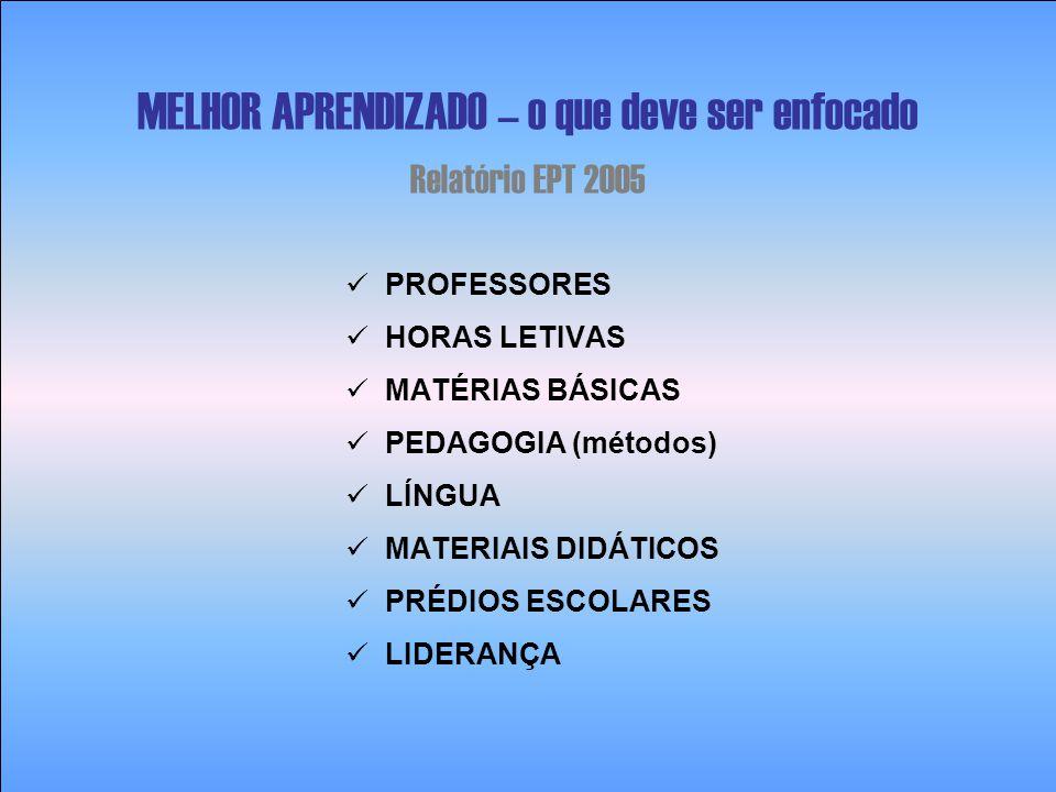 MELHOR APRENDIZADO – o que deve ser enfocado Relatório EPT 2005