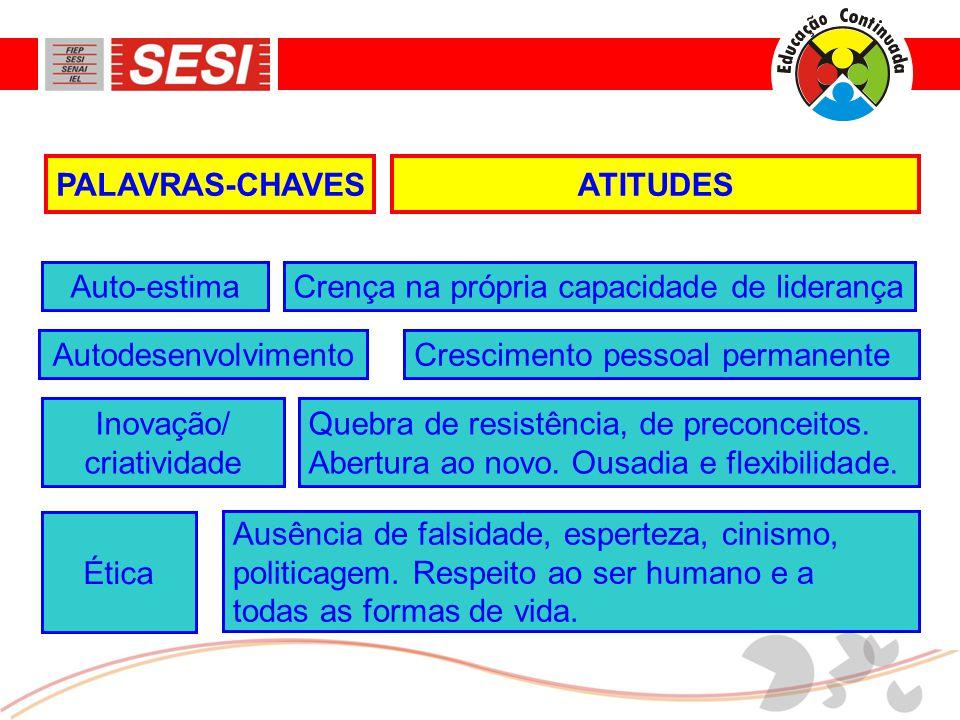 PALAVRAS-CHAVES ATITUDES. Auto-estima. Crença na própria capacidade de liderança. Autodesenvolvimento.