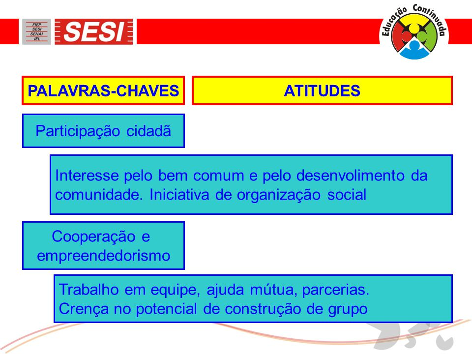 PALAVRAS-CHAVES ATITUDES. Participação cidadã. Interesse pelo bem comum e pelo desenvolimento da.