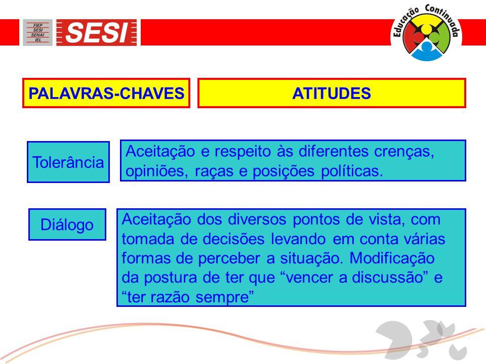 PALAVRAS-CHAVES ATITUDES. Tolerância. Aceitação e respeito às diferentes crenças, opiniões, raças e posições políticas.