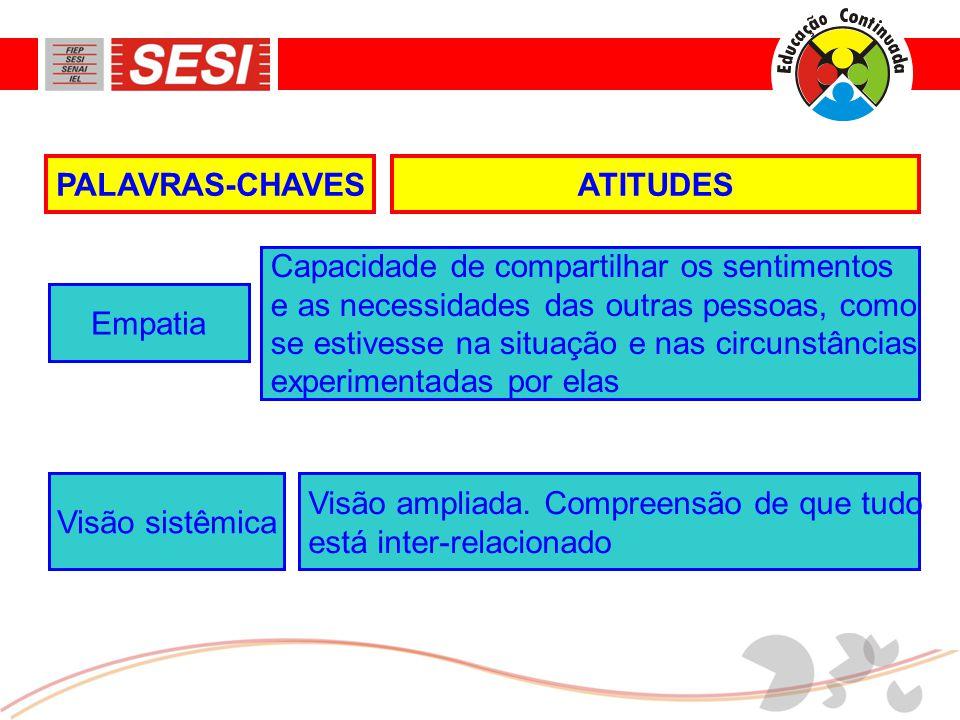 PALAVRAS-CHAVES ATITUDES. Capacidade de compartilhar os sentimentos. e as necessidades das outras pessoas, como.