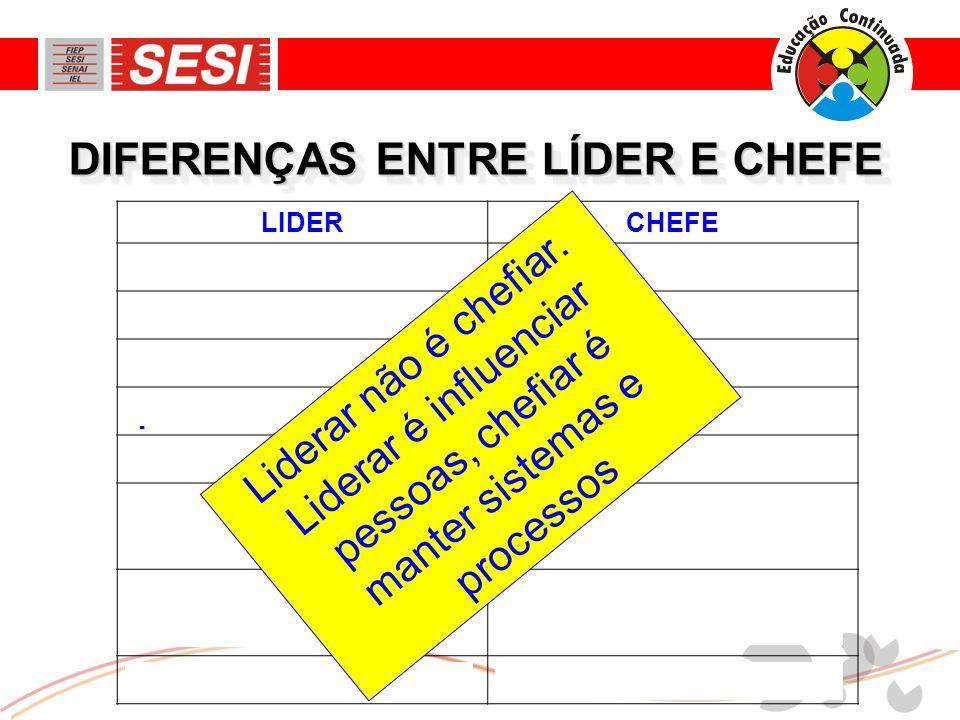 DIFERENÇAS ENTRE LÍDER E CHEFE