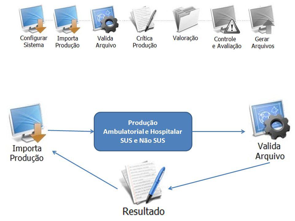 Ambulatorial e Hospitalar