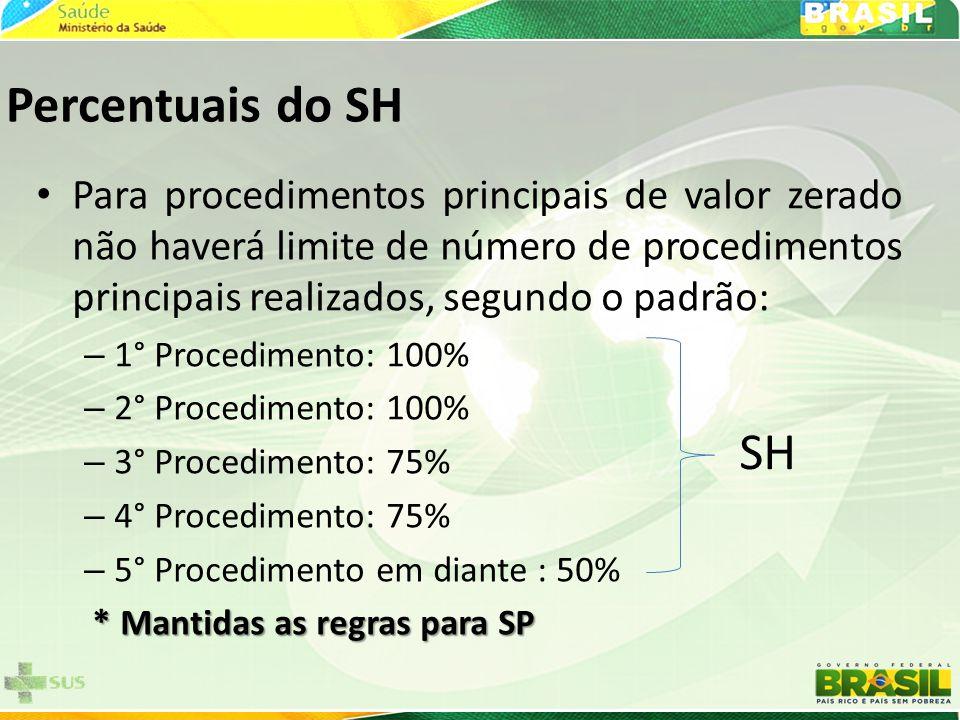 Percentuais do SH Para procedimentos principais de valor zerado não haverá limite de número de procedimentos principais realizados, segundo o padrão: