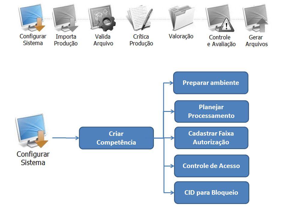 Planejar Processamento Cadastrar Faixa Autorização