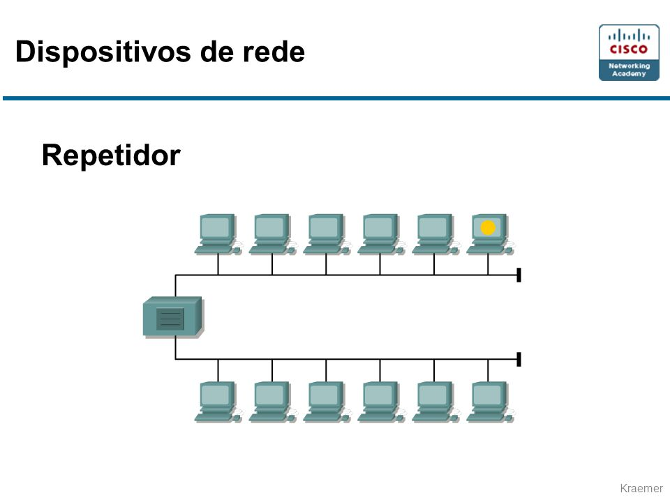 Dispositivos de rede Repetidor