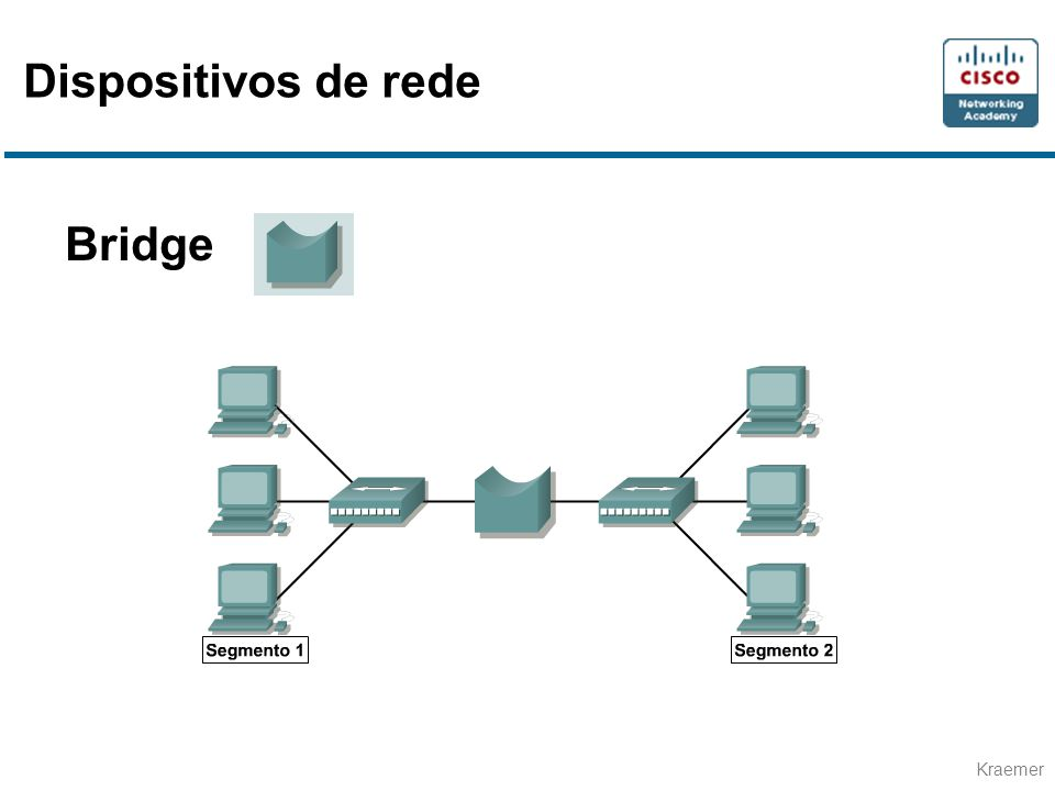 Dispositivos de rede Bridge