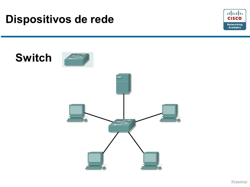Dispositivos de rede Switch
