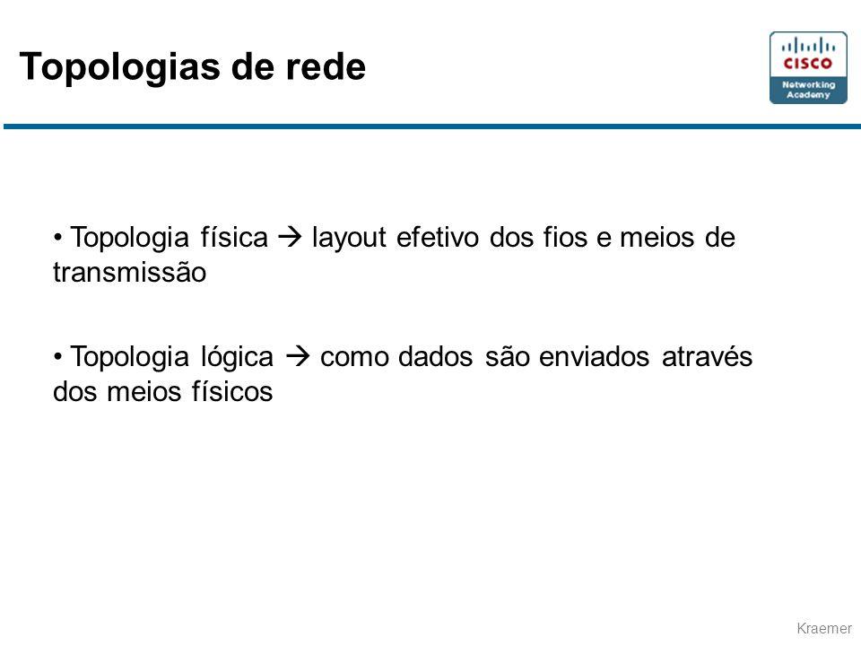 Topologias de rede Topologia física  layout efetivo dos fios e meios de transmissão.