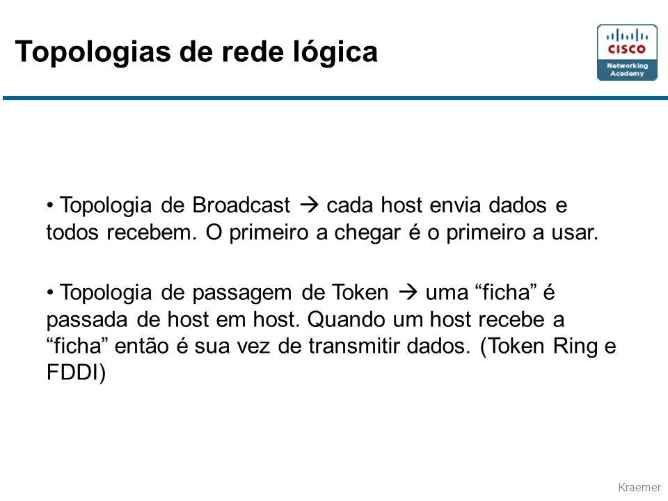 Topologias de rede lógica