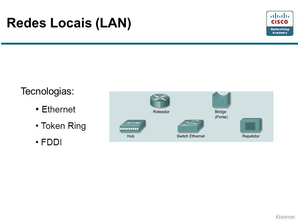 Redes Locais (LAN) Tecnologias: Ethernet Token Ring FDDI