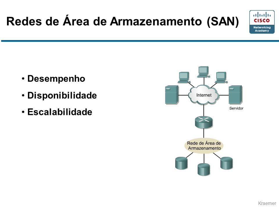 Redes de Área de Armazenamento (SAN)