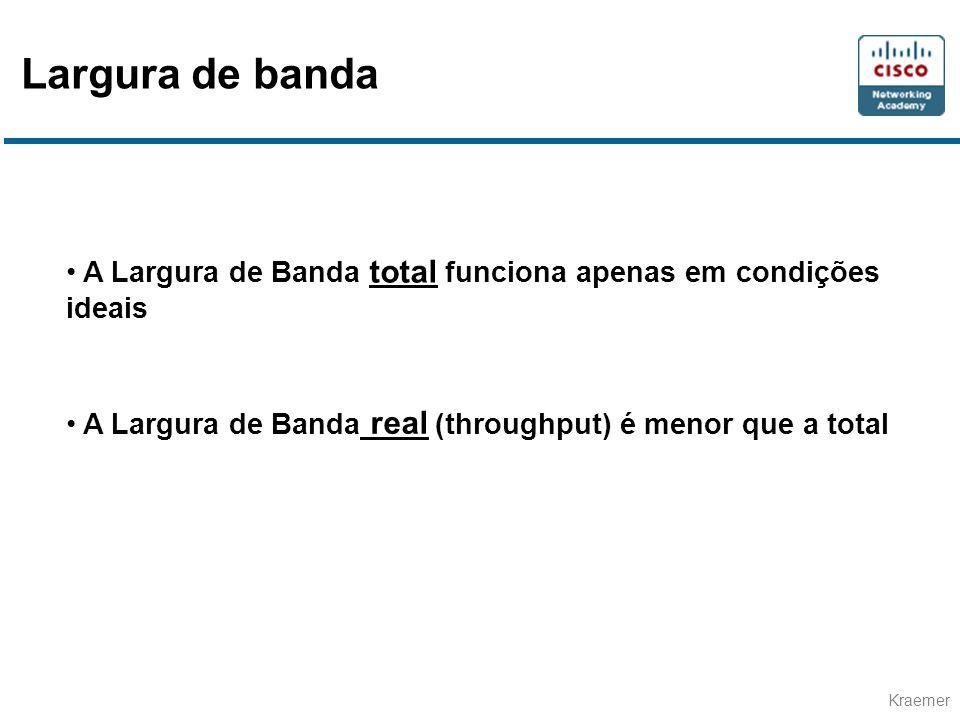 Largura de banda A Largura de Banda total funciona apenas em condições ideais.