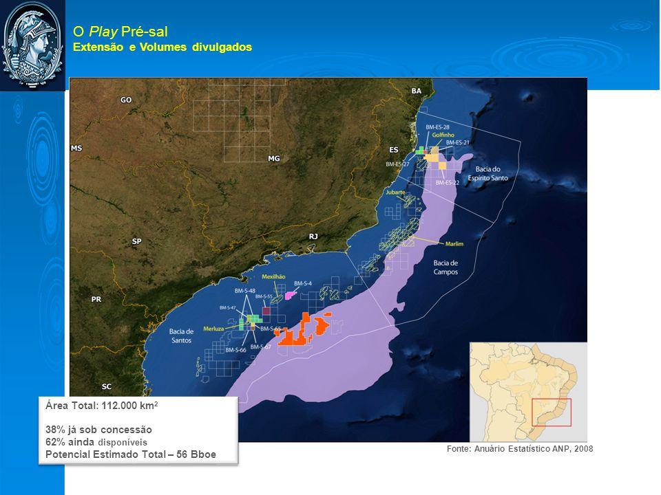 O Play Pré-sal Extensão e Volumes divulgados Área Total: 112.000 km2