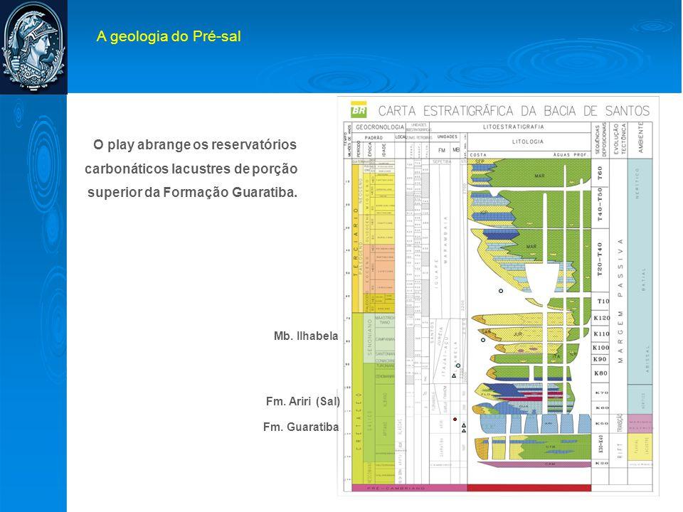 A geologia do Pré-sal O play abrange os reservatórios carbonáticos lacustres de porção superior da Formação Guaratiba.