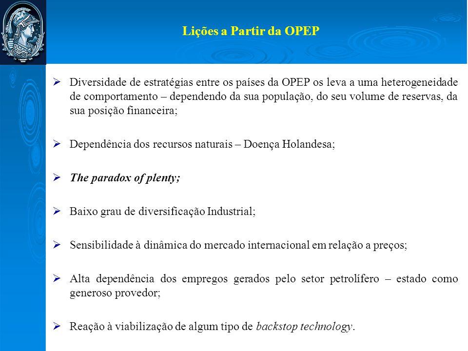 Lições a Partir da OPEP