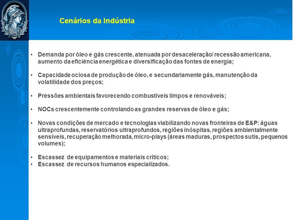 Cenários da Indústria