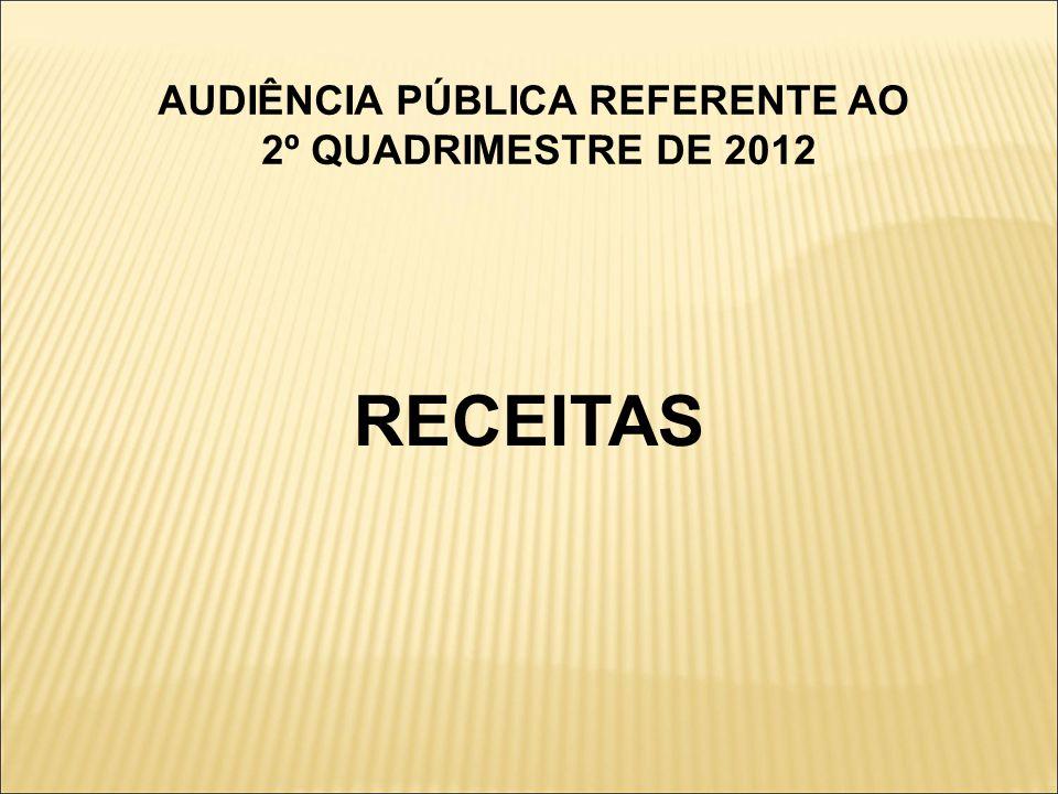 AUDIÊNCIA PÚBLICA REFERENTE AO 2º QUADRIMESTRE DE 2012