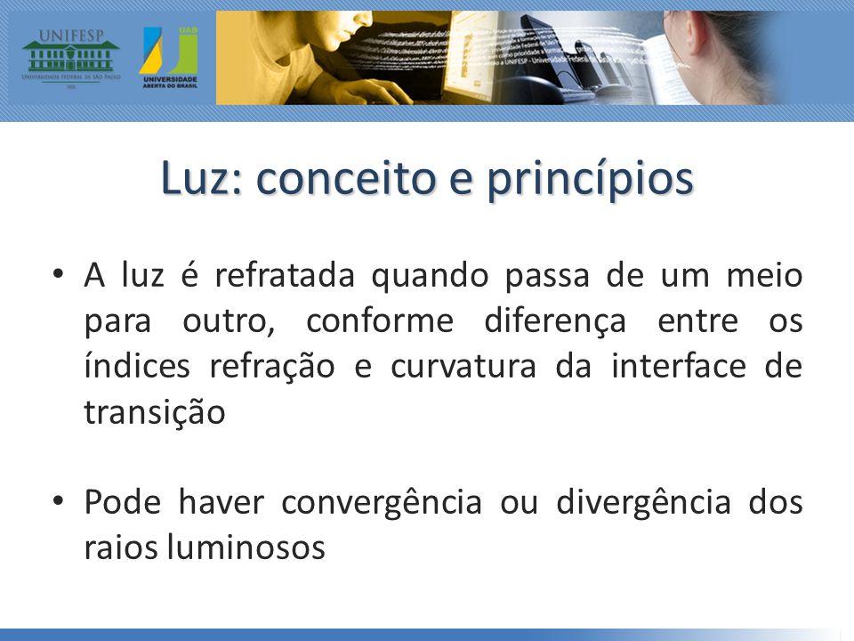 Luz: conceito e princípios