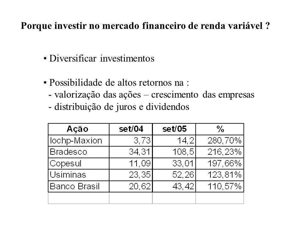 Porque investir no mercado financeiro de renda variável