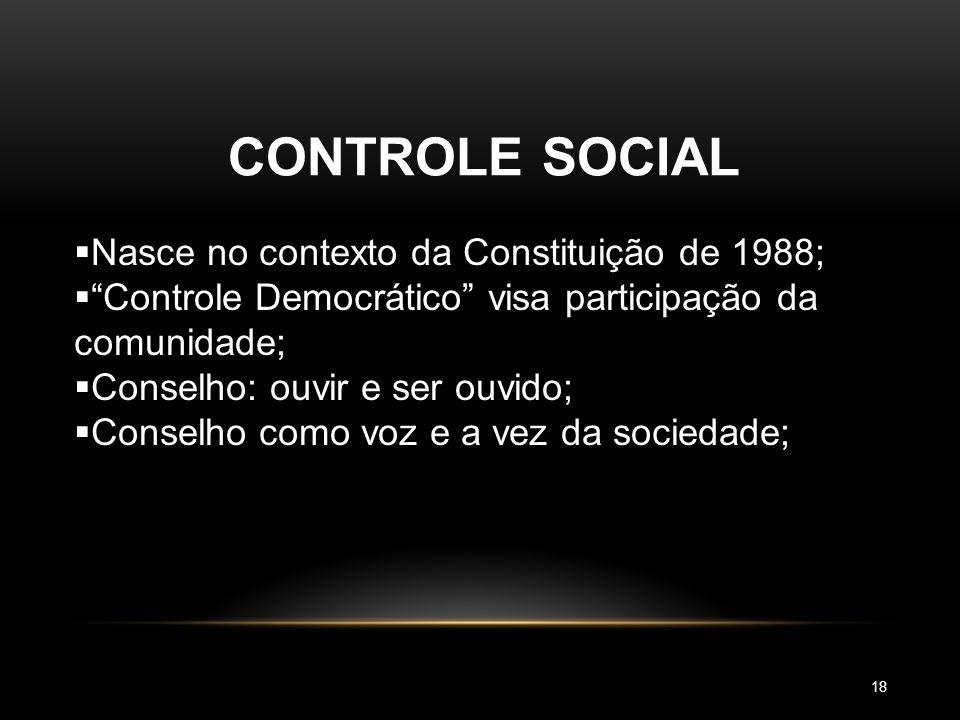 CONTROLE SOCIAL Nasce no contexto da Constituição de 1988;