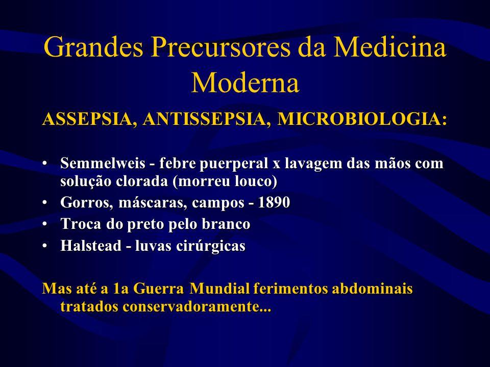 Grandes Precursores da Medicina Moderna