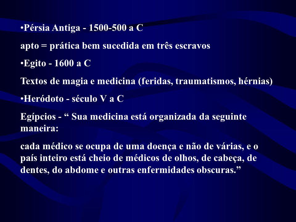 Pérsia Antiga - 1500-500 a C apto = prática bem sucedida em três escravos. Egito - 1600 a C.