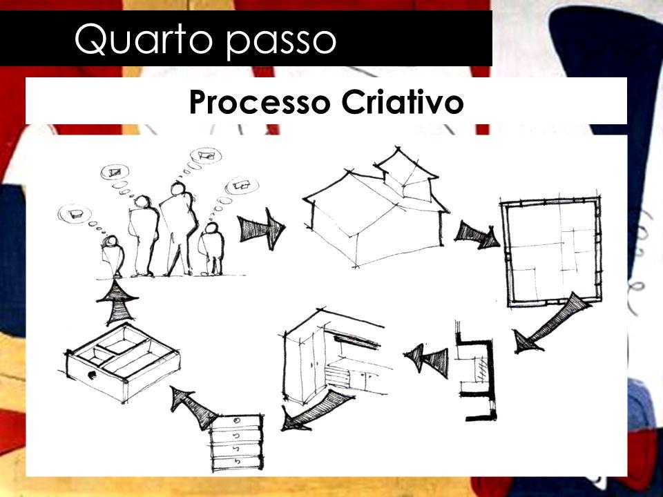 Quarto passo Processo Criativo
