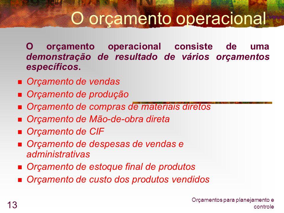 O orçamento operacional