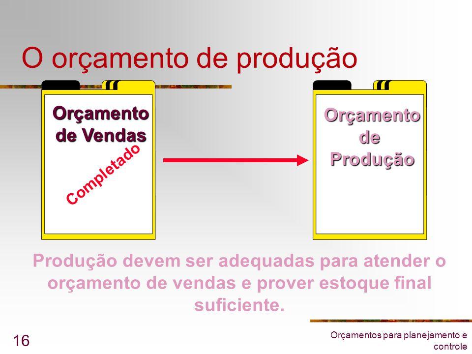 O orçamento de produção
