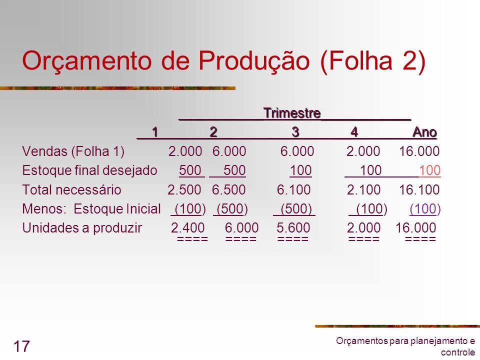 Orçamento de Produção (Folha 2)