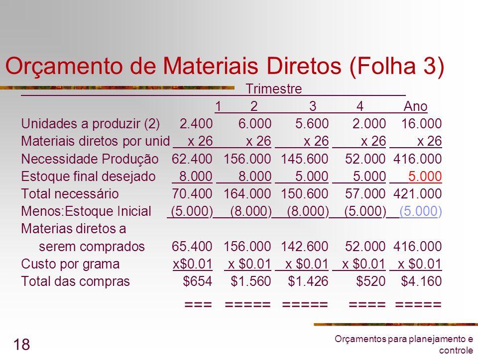 Orçamento de Materiais Diretos (Folha 3)