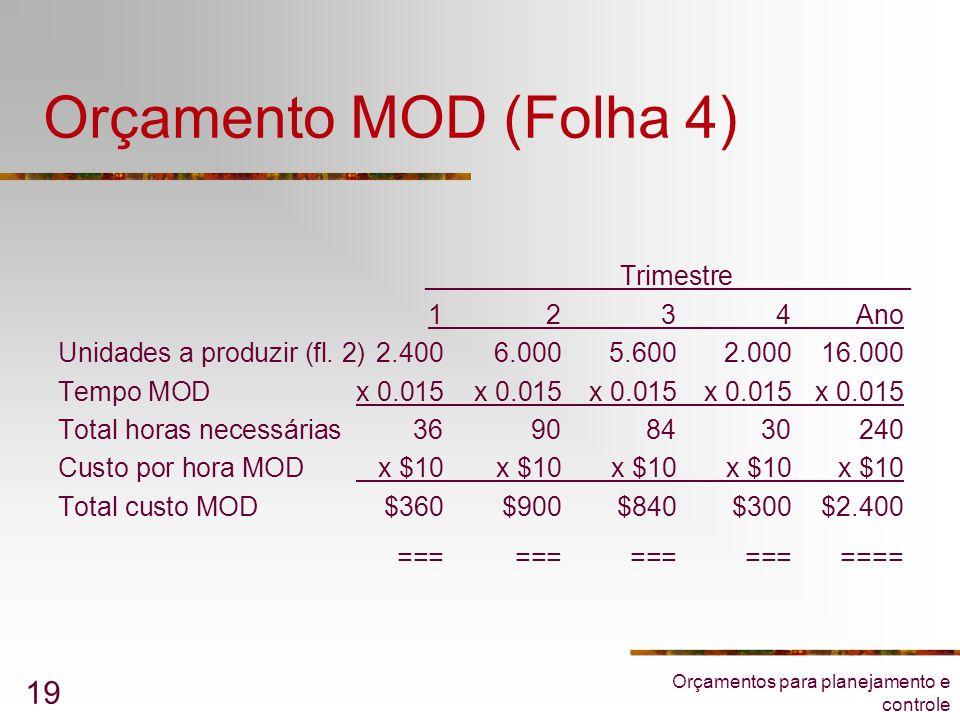 Orçamento MOD (Folha 4) _____________Trimestre____________ 1 2 3 4 Ano