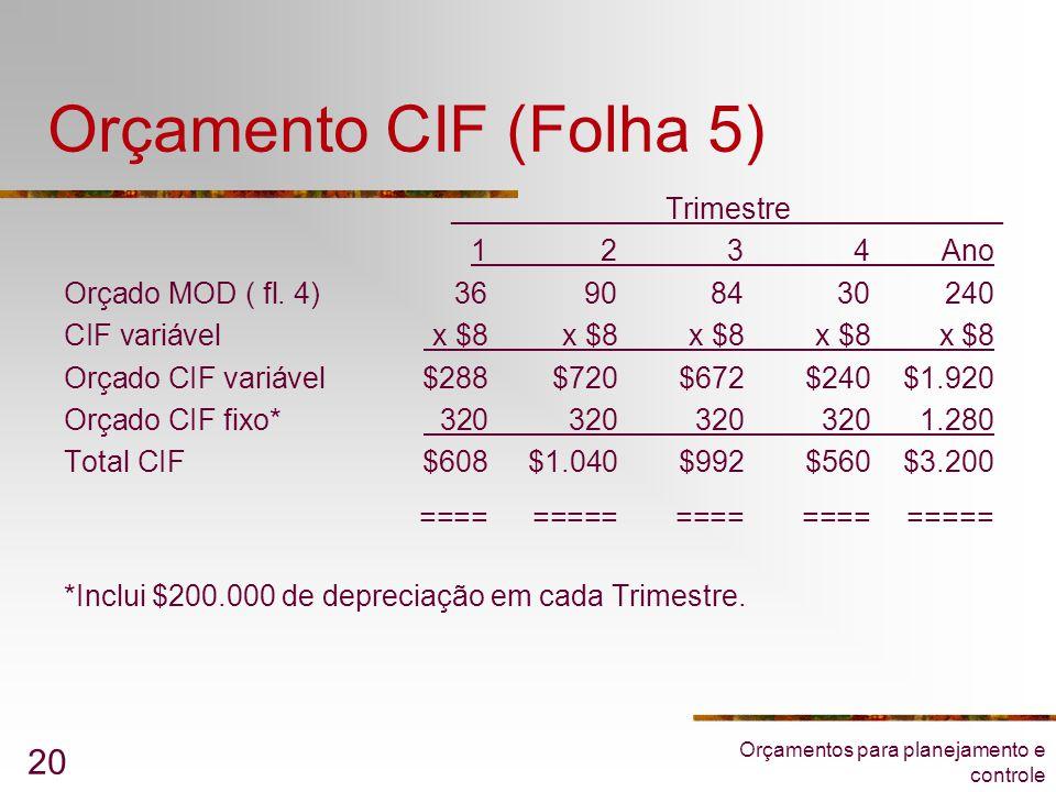 Orçamento CIF (Folha 5) _____________Trimestre_____________