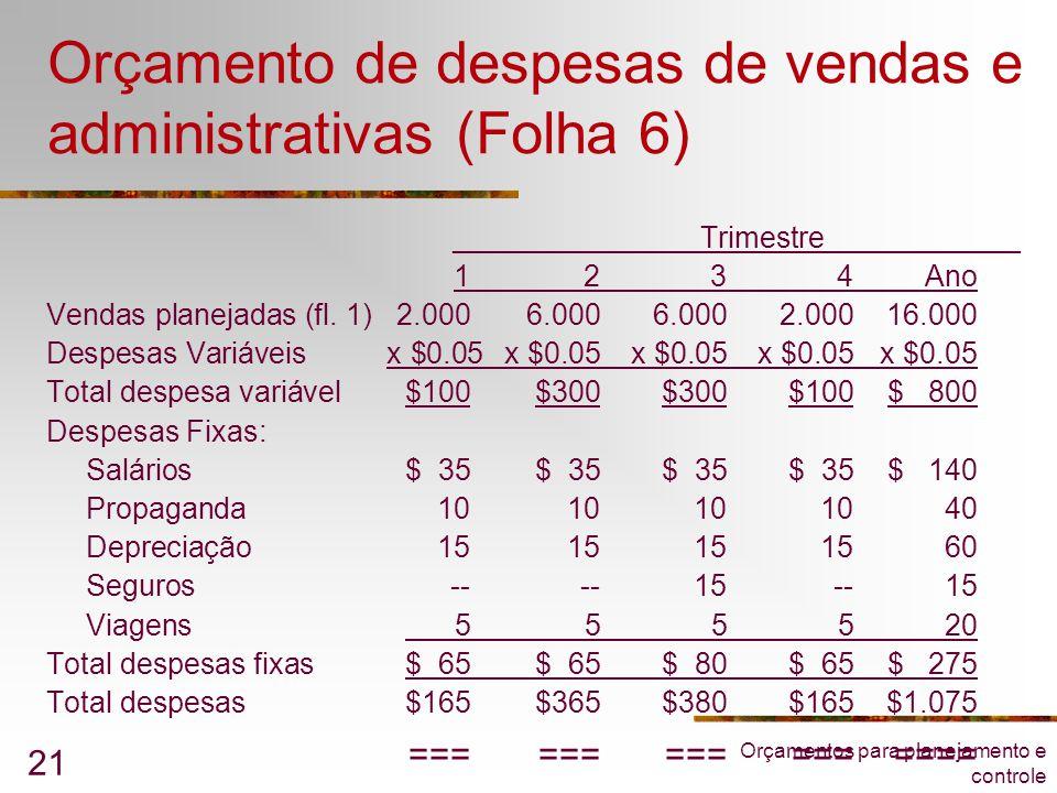 Orçamento de despesas de vendas e administrativas (Folha 6)