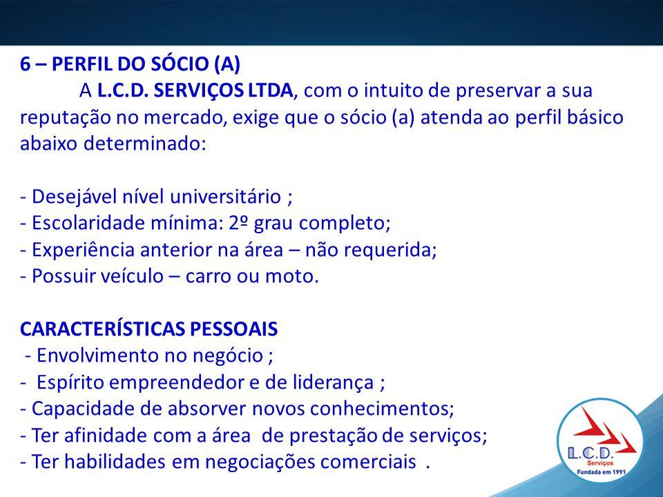 6 – PERFIL DO SÓCIO (A)