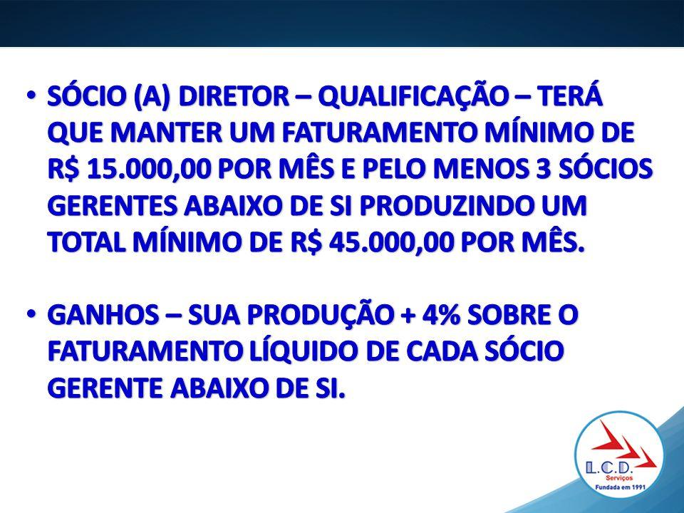 SÓCIO (A) DIRETOR – QUALIFICAÇÃO – TERÁ QUE MANTER UM FATURAMENTO MÍNIMO DE R$ 15.000,00 POR MÊS E PELO MENOS 3 SÓCIOS GERENTES ABAIXO DE SI PRODUZINDO UM TOTAL MÍNIMO DE R$ 45.000,00 POR MÊS.