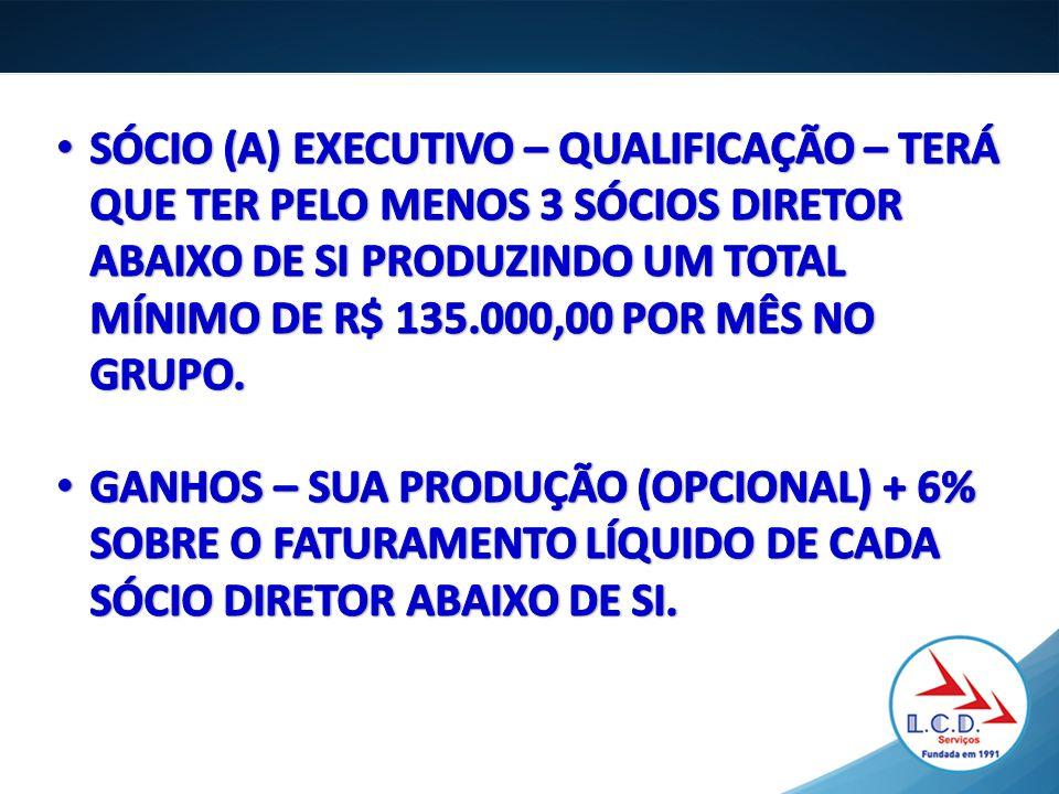 SÓCIO (A) EXECUTIVO – QUALIFICAÇÃO – TERÁ QUE TER PELO MENOS 3 SÓCIOS DIRETOR ABAIXO DE SI PRODUZINDO UM TOTAL MÍNIMO DE R$ 135.000,00 POR MÊS NO GRUPO.