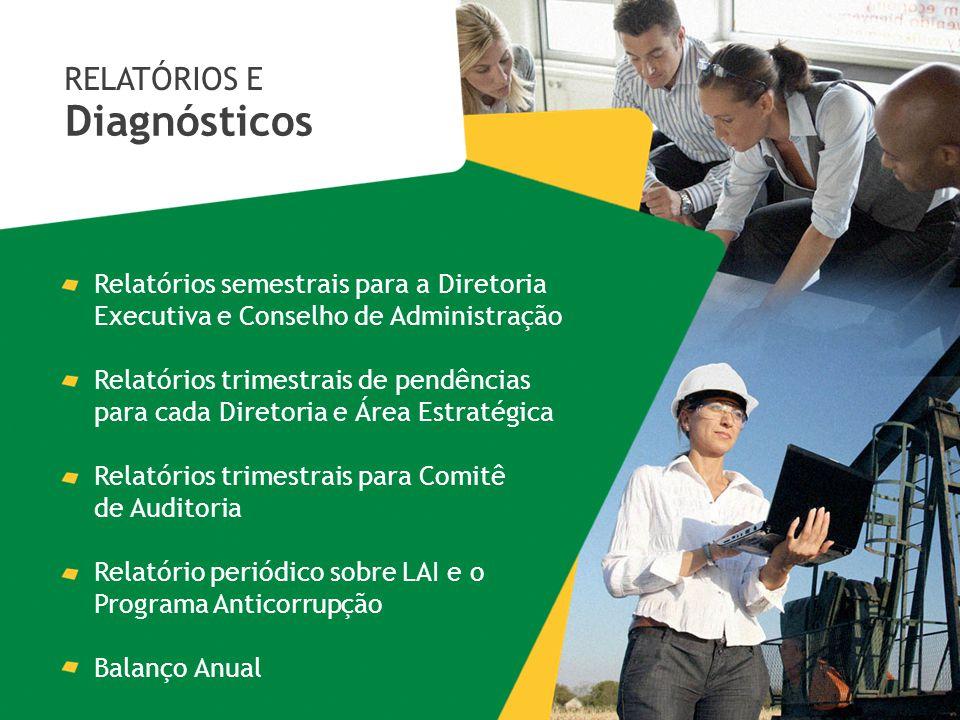 Diagnósticos RELATÓRIOS E