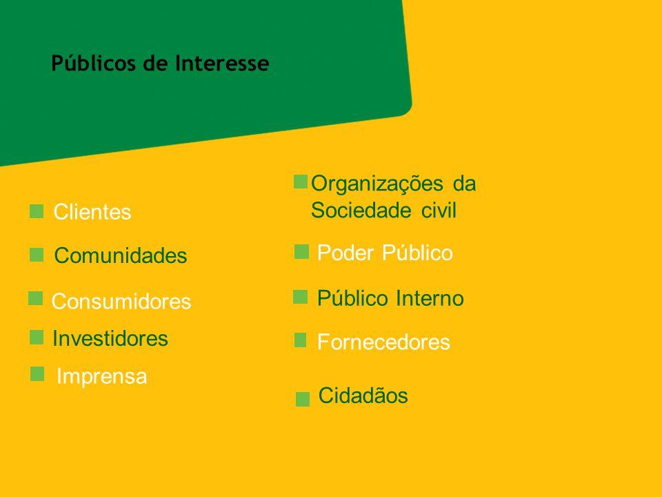 Públicos de Interesse Organizações da. Sociedade civil. Clientes. Comunidades. Poder Público. Consumidores.