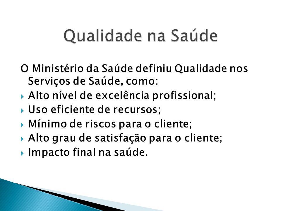 Qualidade na Saúde O Ministério da Saúde definiu Qualidade nos Serviços de Saúde, como: Alto nível de excelência profissional;