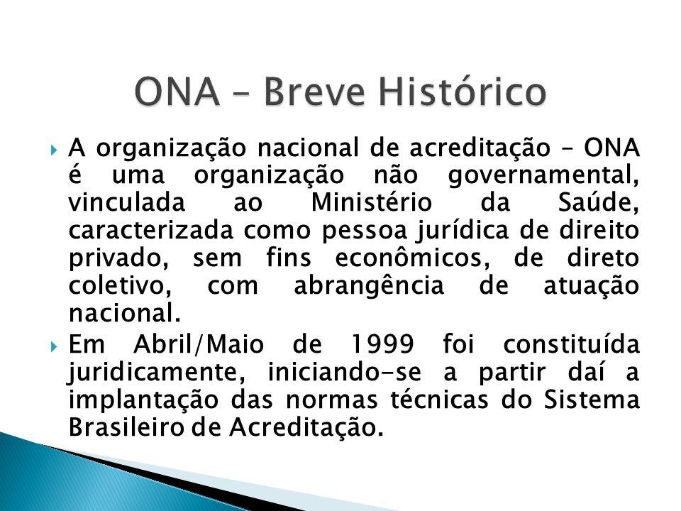 ONA – Breve Histórico